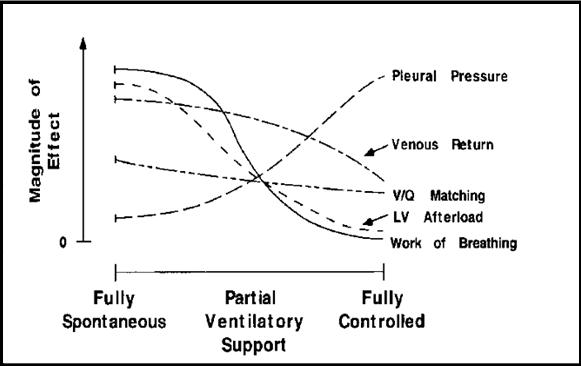mechanical ventilation made easy pdf