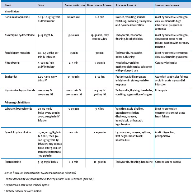 diazepam conversion from iv to po hydralazine 25mg