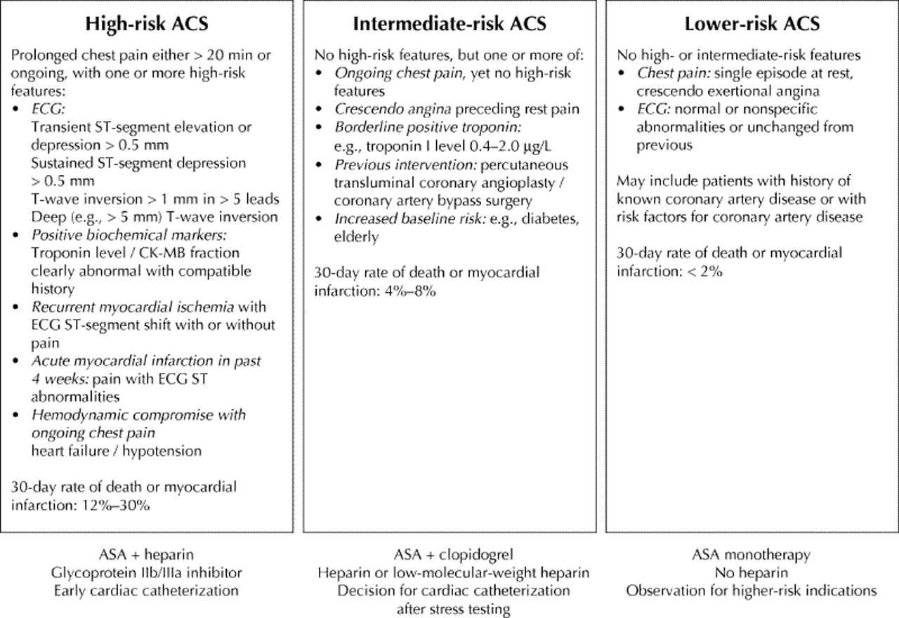 acute chest syndrome treatment guidelines
